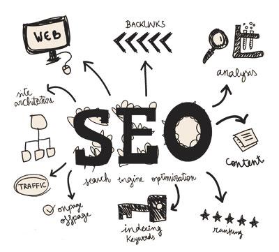 Posicionamiento de páginas web - SEO. Tu web en la primera página de Google