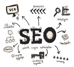 Posicionamiento de páginas web - Tu web en la primera página de Google