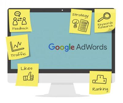Google AdWords - Posicionamiento. Marketing digital